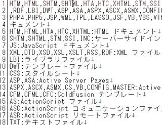 Dreamweaver で認識できるファイルの拡張子を追加する